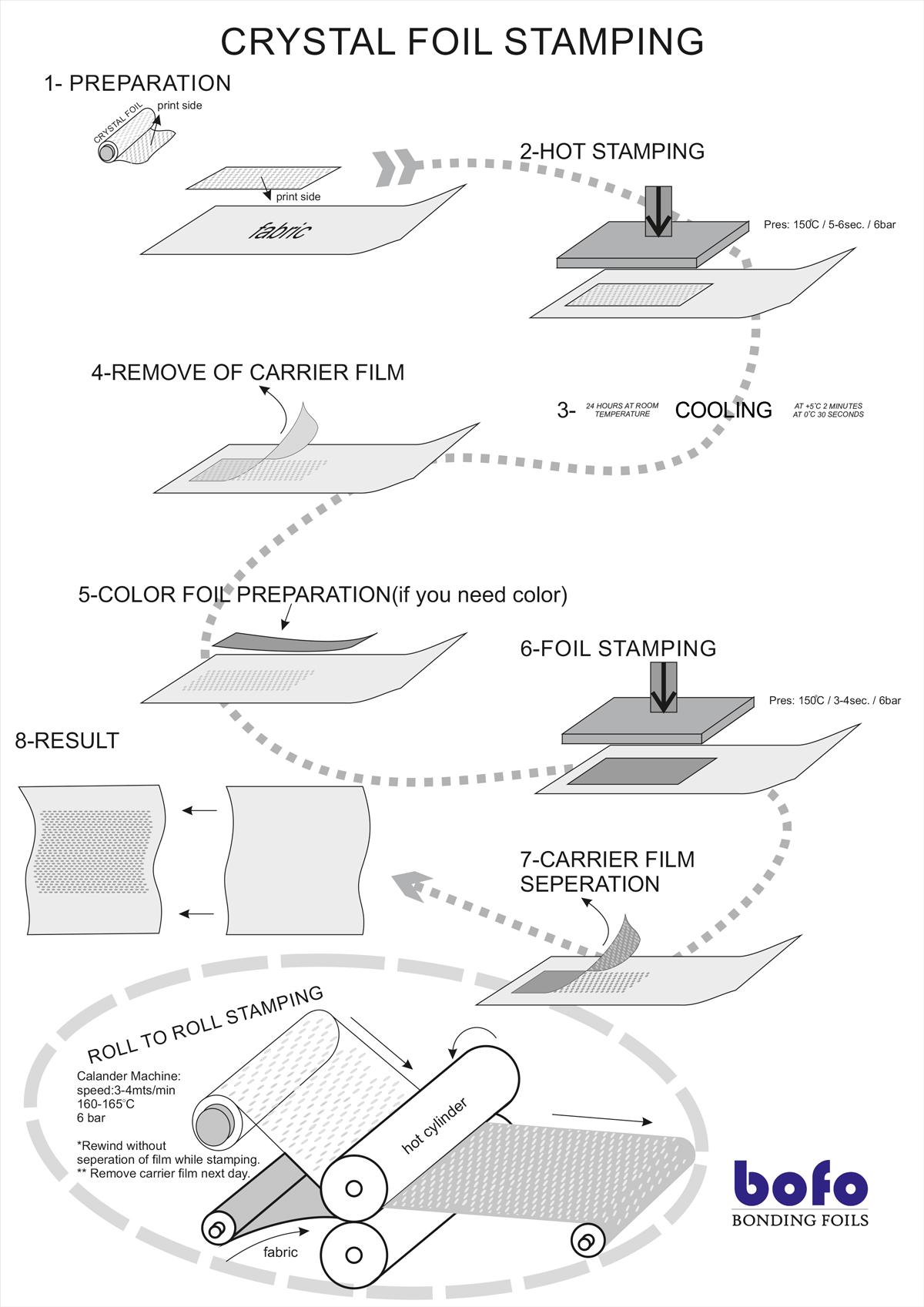 Crystal Foil Printing